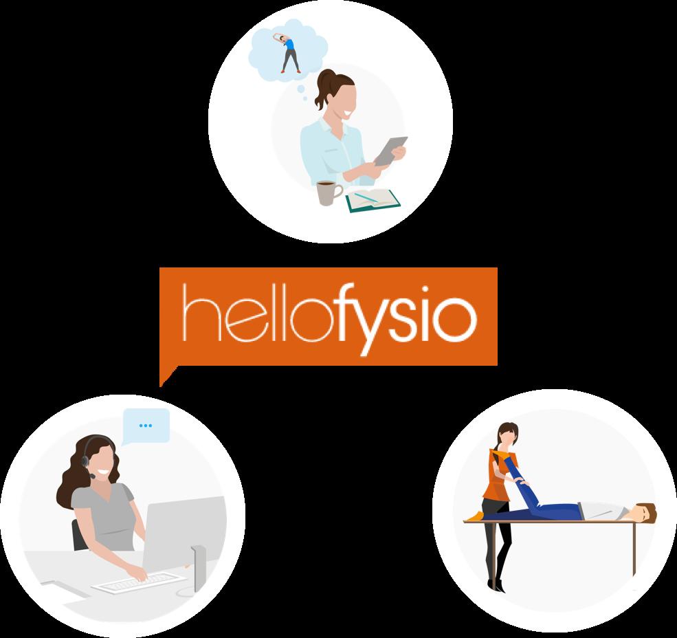 Bedrijfsfysiotherapie - HelloFysio