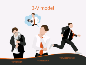 Vitaliteitsbeleid HC Health 3v model