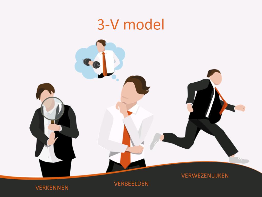 3V Model